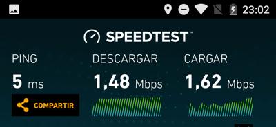 Velocidad wifi Bali Chaya