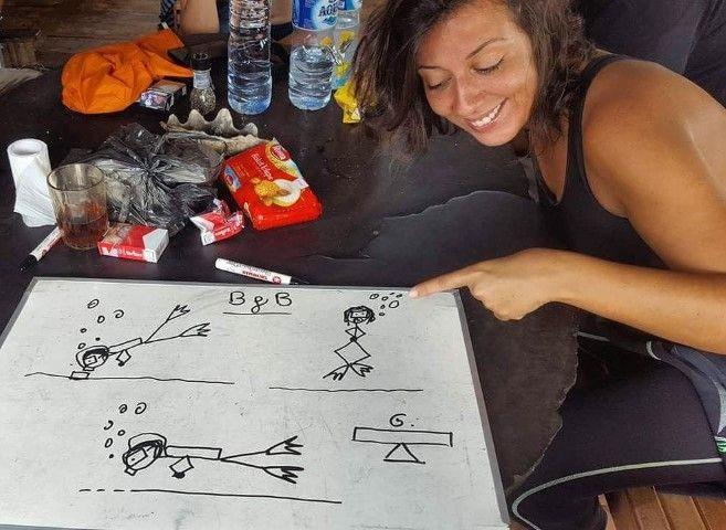 Briefing antes de la inmersión con las técnicas que íbamos a aprender (y mi alter ego dibujado por mi instructor Nico)