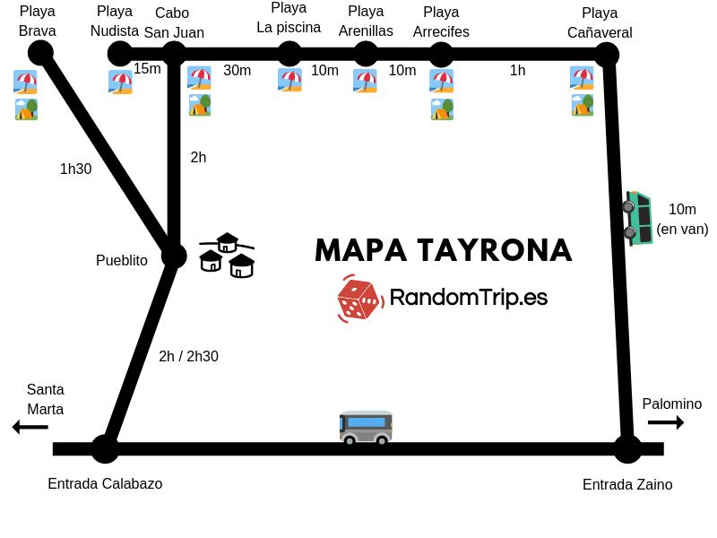 Mapa del Parque Tayrona (Colombia)